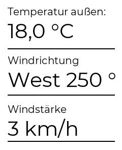 Webcam Schaupphof